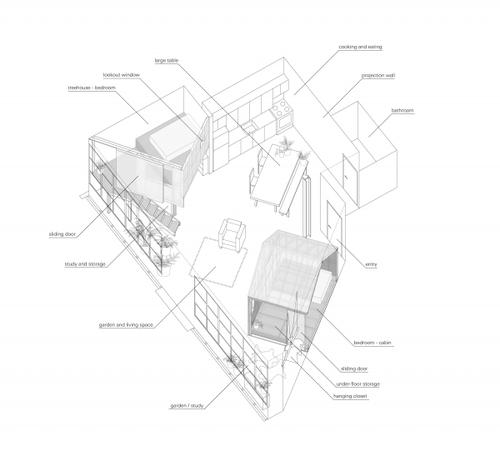 New York hotel: cabin in a loft